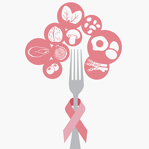 Vector of foods that fight breast cancer.